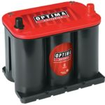 Best Car battery for the Money