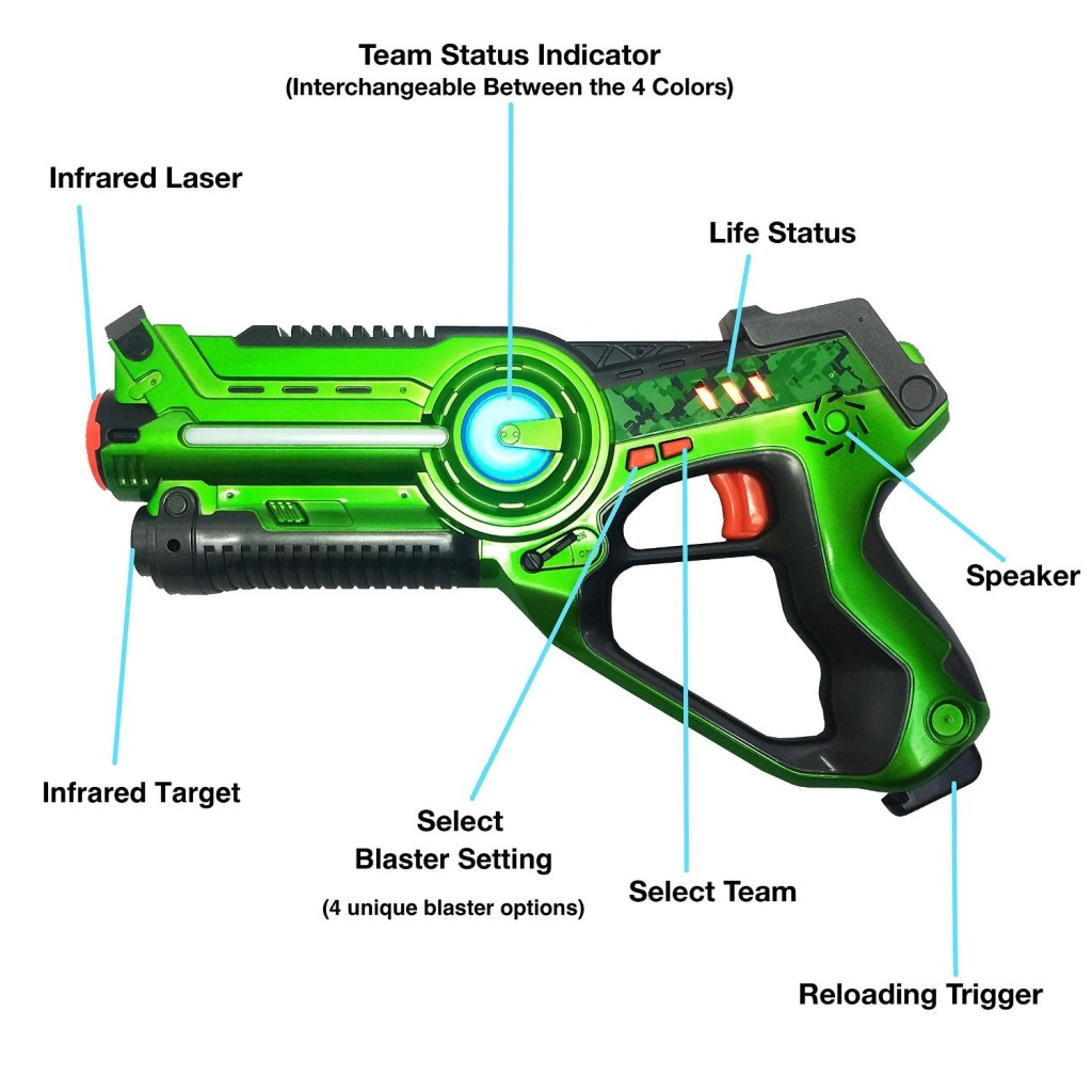 How Does This Laser Tag Set Work